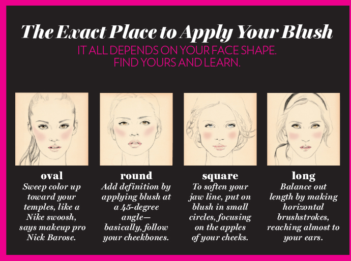 4ffe57377a578 How To Apply Blush Without Looking Like Raggedy Ann